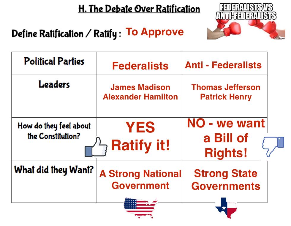 federalist vs anti federalist Federalist definition is — define federalist: an advocate of federalism: such asdefine federalist: an advocate of federalism: such as.